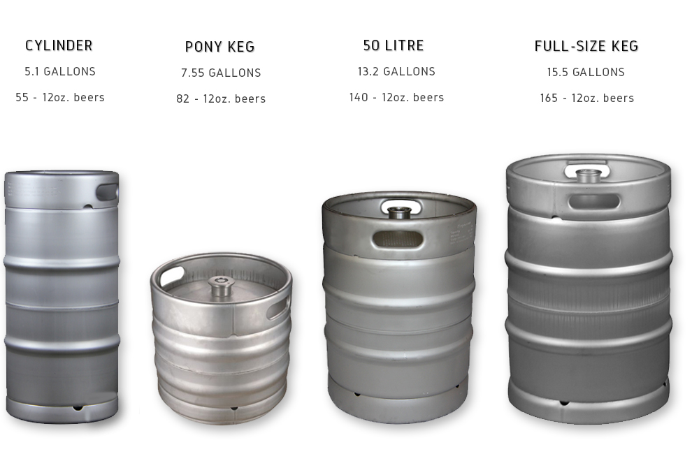 Elegant THE KEGS PRICES Amazing Ideas